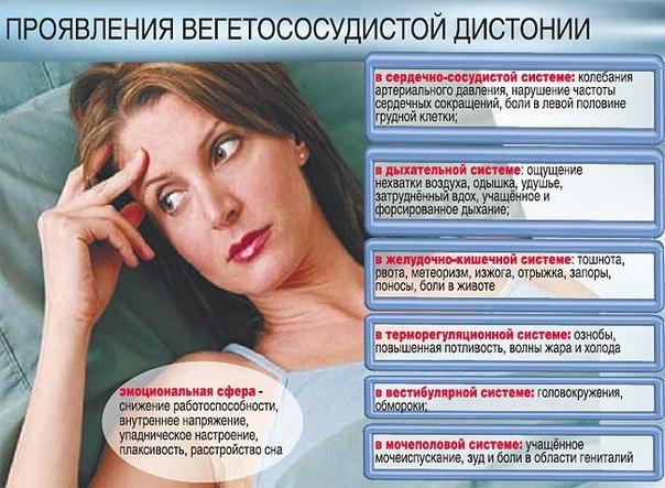 Синдром вегетососудистой дитонии